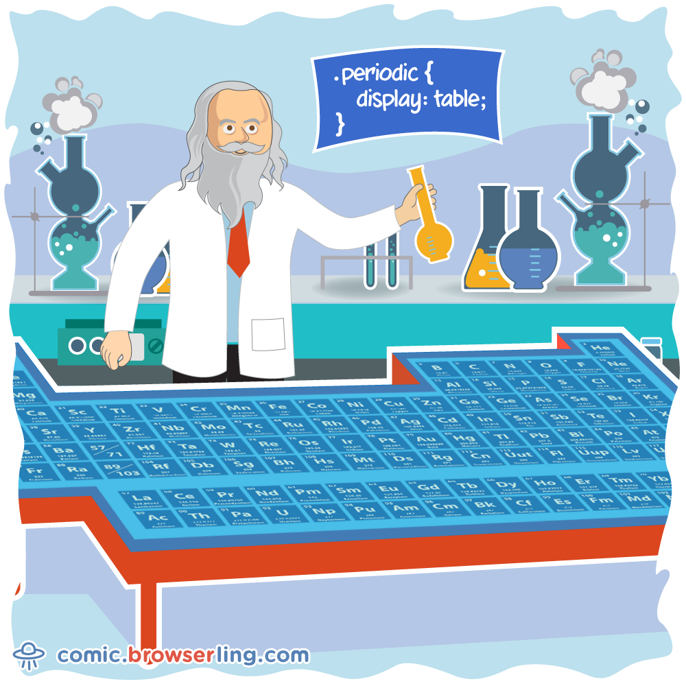Periodic table jokes webcomic about programmers web development riodic display table gamestrikefo Image collections