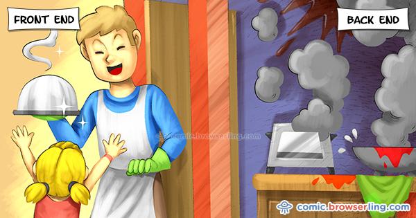 backend frontend kitchen ile ilgili görsel sonucu